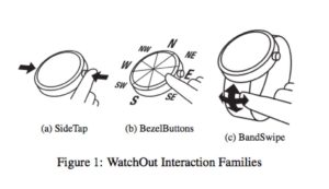 watchoutsystem